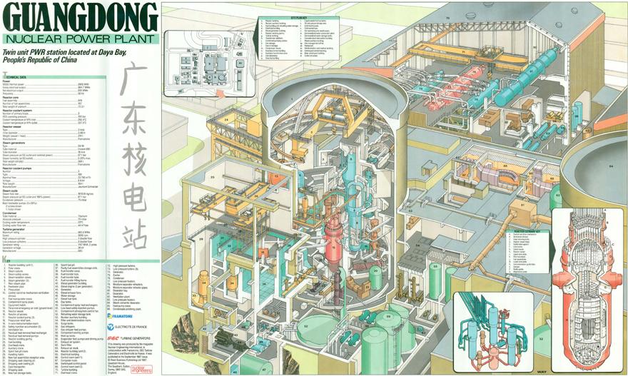 NuclearReactor-Guangdong.jpg