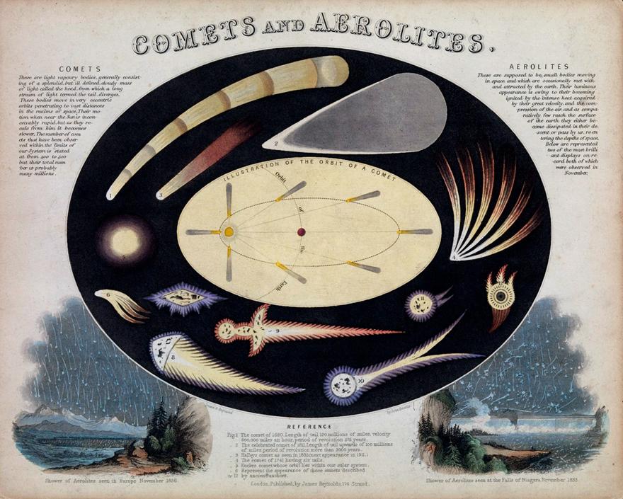 Infographics-Comets.jpg