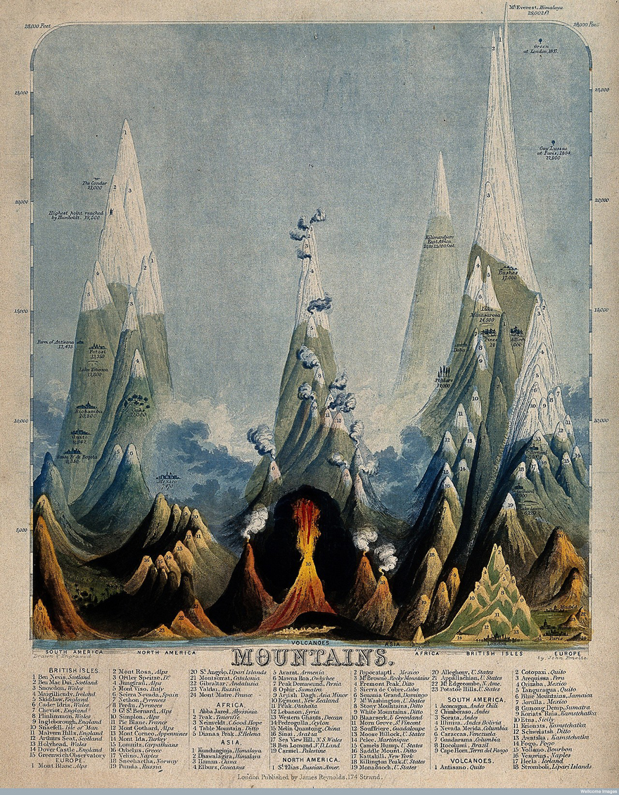 Infographics-Mountains.jpg