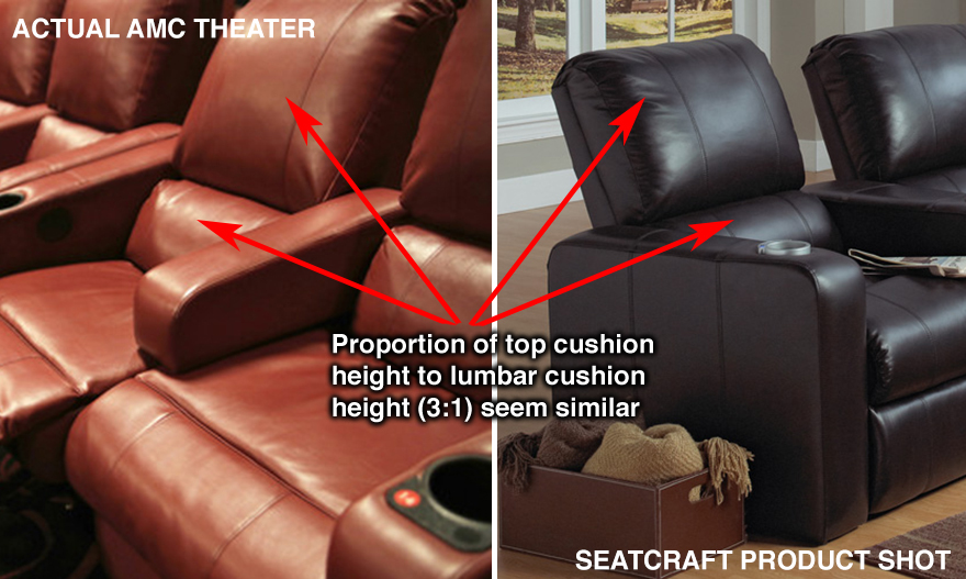 Alas after closer scrutiny the comparison starts to break down & Movie Theater Seats Moving in the Opposite Design Direction from ... islam-shia.org