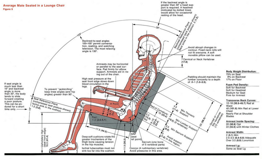 Couch Depth reference: common dimensions, angles and heights for seating