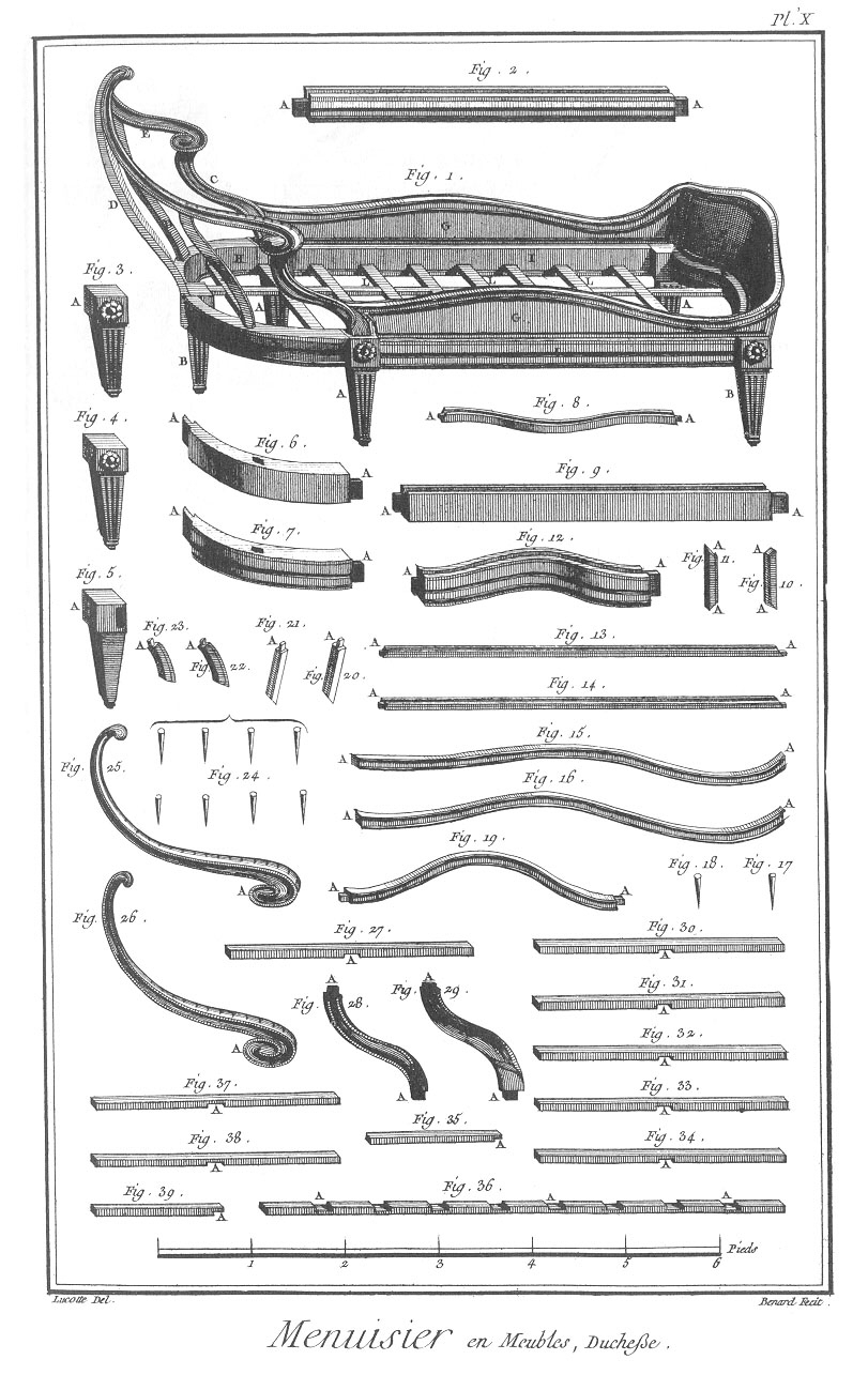Plate X  Art of the Cabinet Maker  Duchesse  day bed or reclining sofa. Furniture Design Reference  Diagrams of 18th Century Furniture