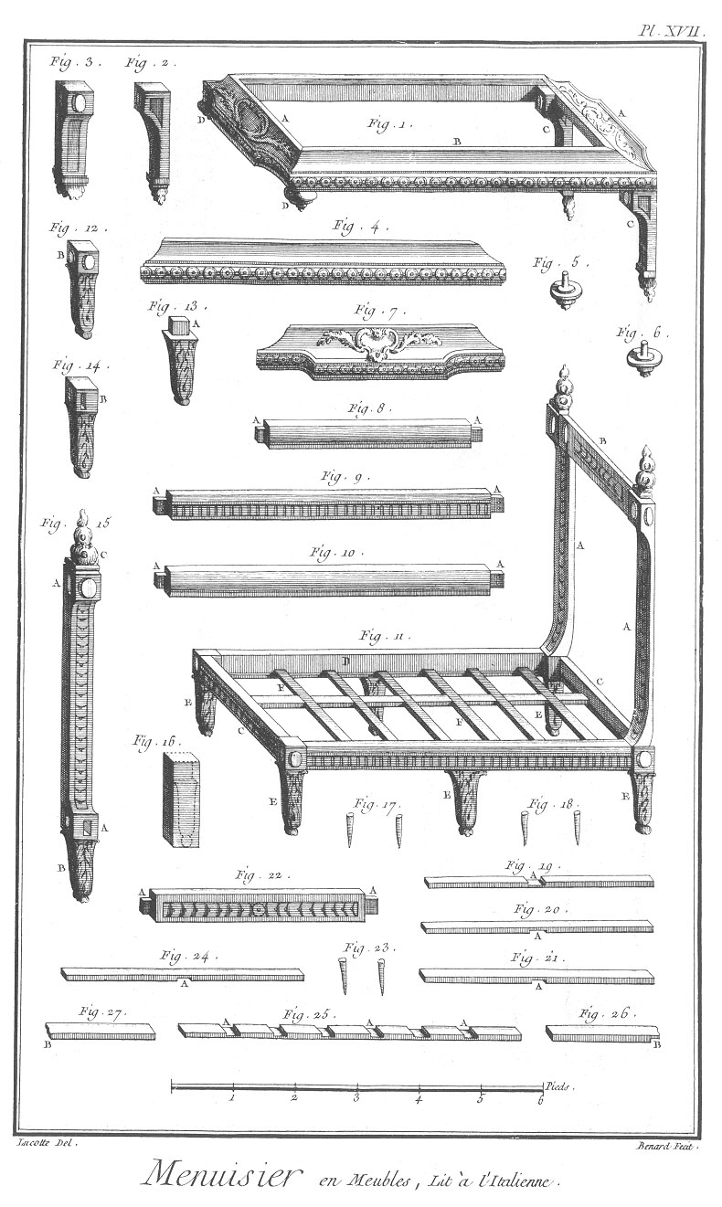 Furniture Design Reference  Diagrams of 18th Century Furniture Broken Down  Into Its Components   Core77. Furniture Design Reference  Diagrams of 18th Century Furniture