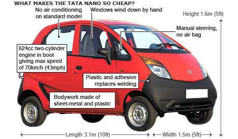 44347603 Tata Car 416