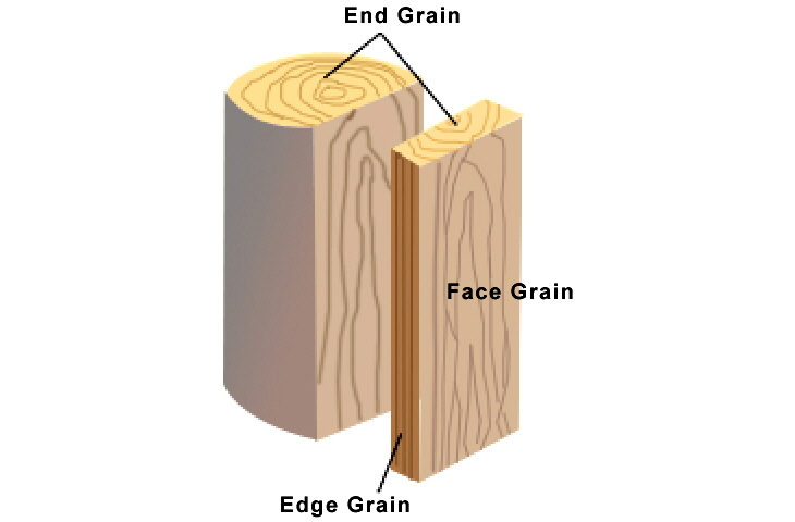furniture design basics what is edge banding why is it used how can you easily apply it core77. Black Bedroom Furniture Sets. Home Design Ideas