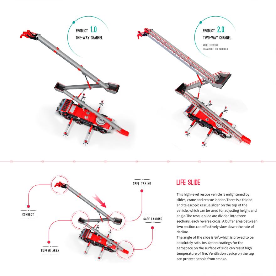 Inflatable Slide Fire Escape: By FAN SHIZHONG / Core77 Design Awards