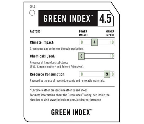hickslca-green-index2.jpg