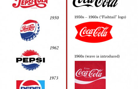 Original Coca Cola Logo
