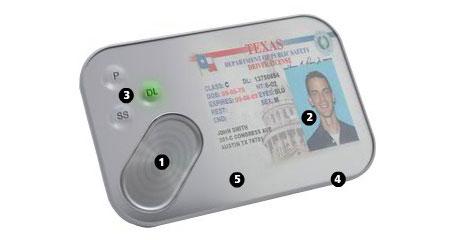 Frog Design S Super Social Security Card Core77