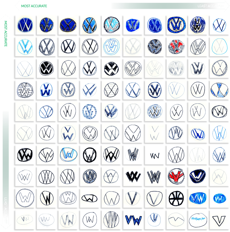 The Latest Draw Famous Logos From Memory Challenge Car Logos Core77