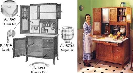 Widely Used Kitchen Workstation Design, 1900 Kitchen Cabinets