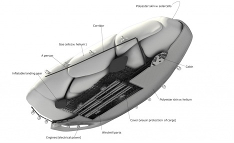 Core77 Design Award 2011: KNARR Cargo Airship, Winner for