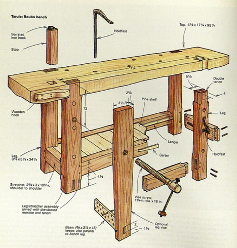 woodworking bench plans roubo