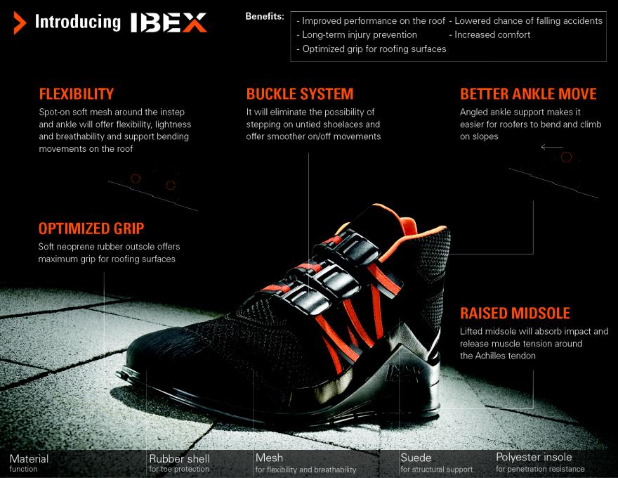 Ibex Roofers Footwear By Kei Yumino Core77 Design Awards