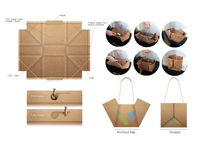 Cradle To Cradle : 4 examples of how cradle to cradle fosters product design