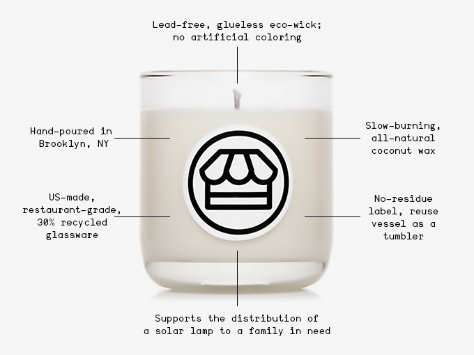 Making an Affordable Luxury Candle - Core77