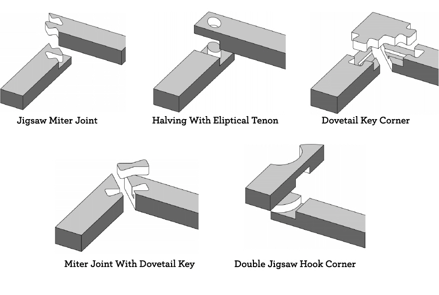 Reference: The Ultimate Wood Joint Visual Reference Guide - Core77