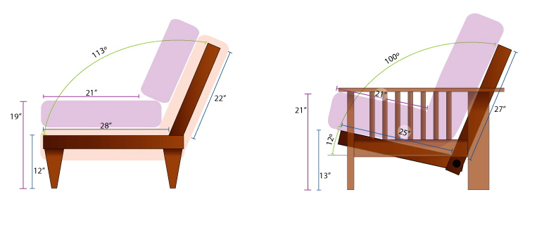 Sofa/Couch/Easy Chair  sc 1 st  Core77 & Reference: Common Dimensions Angles and Heights for Seating ...