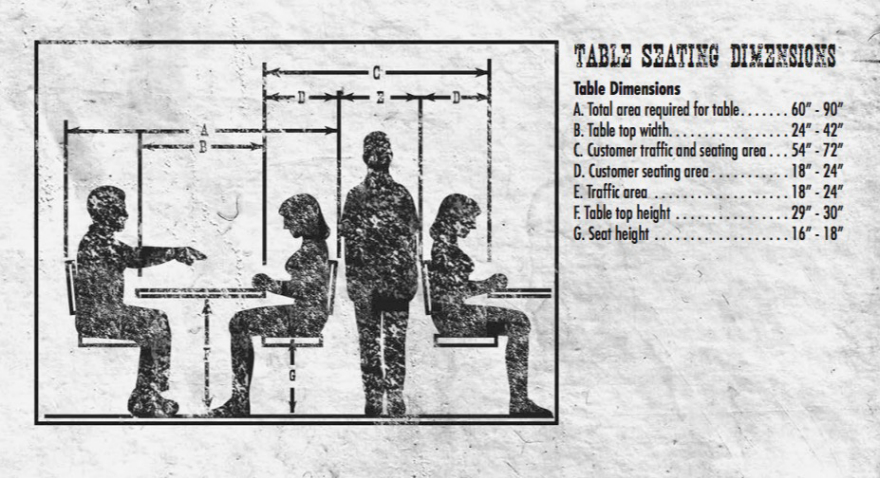Reference Common Dimensions Angles And Heights For Seating - Restaurant table and chair dimensions