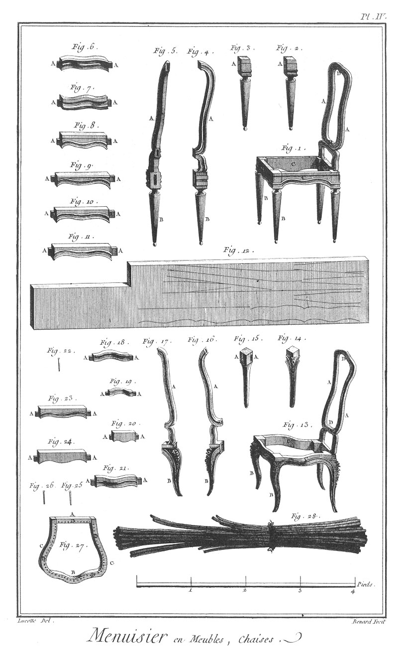 Brilliant Furniture Design Reference Diagrams Of 18Th Century Andrewgaddart Wooden Chair Designs For Living Room Andrewgaddartcom