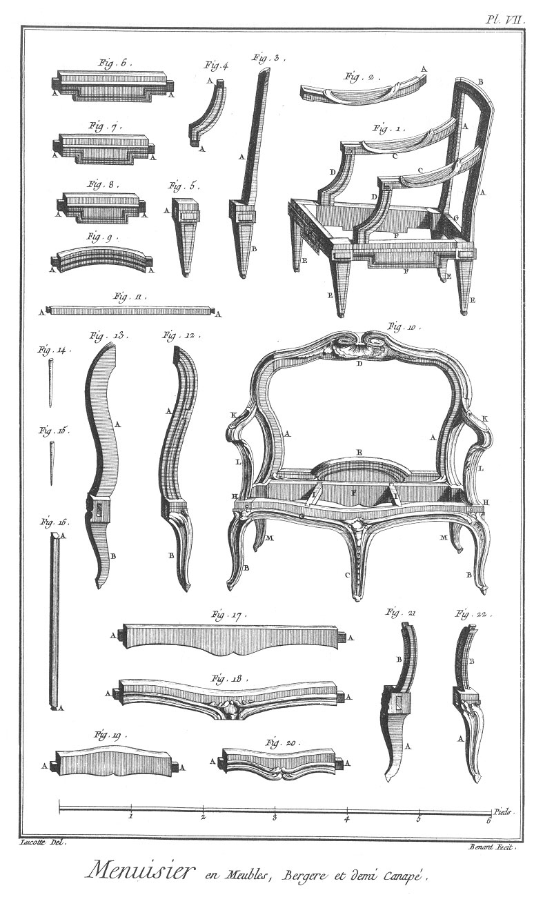 Magnificent Furniture Design Reference Diagrams Of 18Th Century Andrewgaddart Wooden Chair Designs For Living Room Andrewgaddartcom