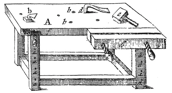 17th Century Ergonomic Genius How Christopher Schwarz