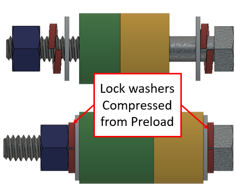Different Types of Threaded Locking Methods for Secure Connections