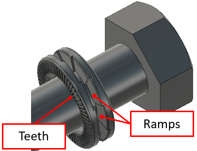Different Types Of Threaded Locking Methods For Secure