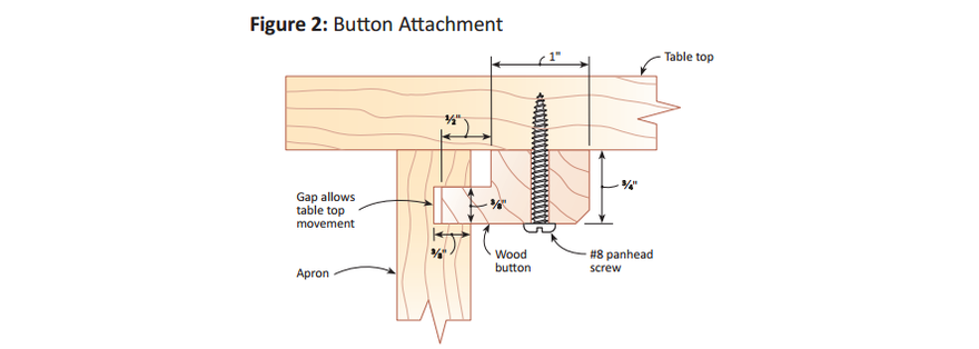 Designing For Wood Movement Part 2 Using Cleats Or Buttons To