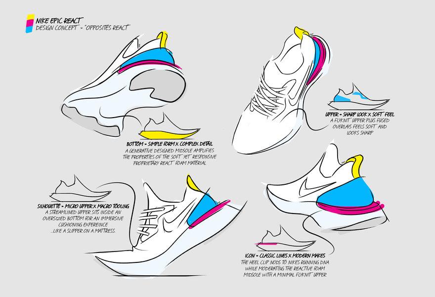 5484fdb14bec A Closer Look at Nike s Epic React Flyknit Runner - Core77