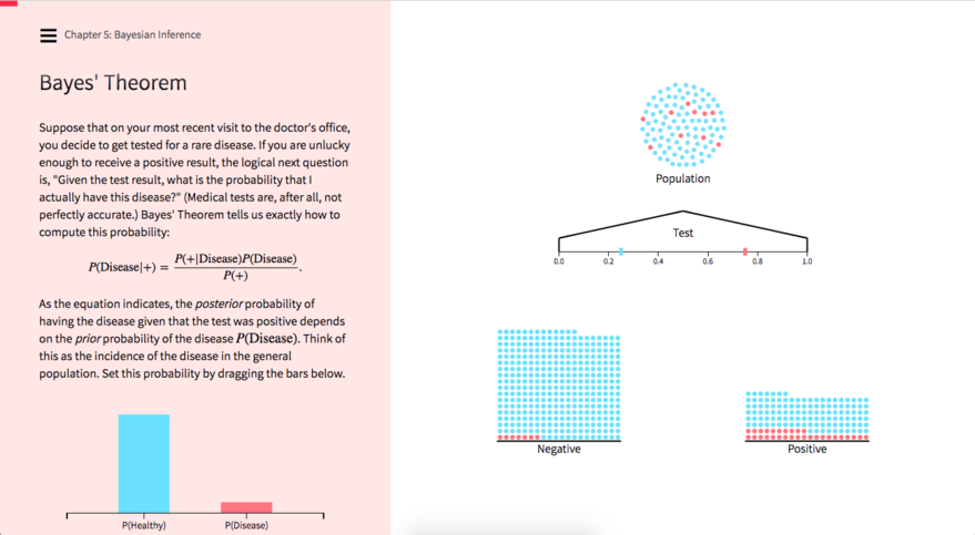Seeing Theory: A Visual Introduction to Probability and
