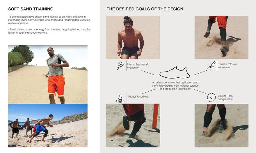 28231deaa7a732 Grit – Resistance Training Shoes - by Aarish Netarwala   Core77 ...