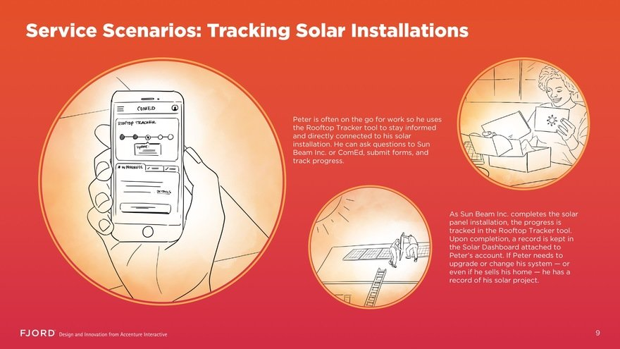 Bringing Solar to the Midwest USA - by Fjord, Design and Innovation