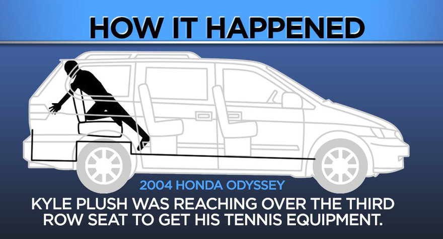 Honda Of Cleveland >> Freak Accident or Design Flaw? Diagram Explains Student's Accidental Death Inside His Parked ...