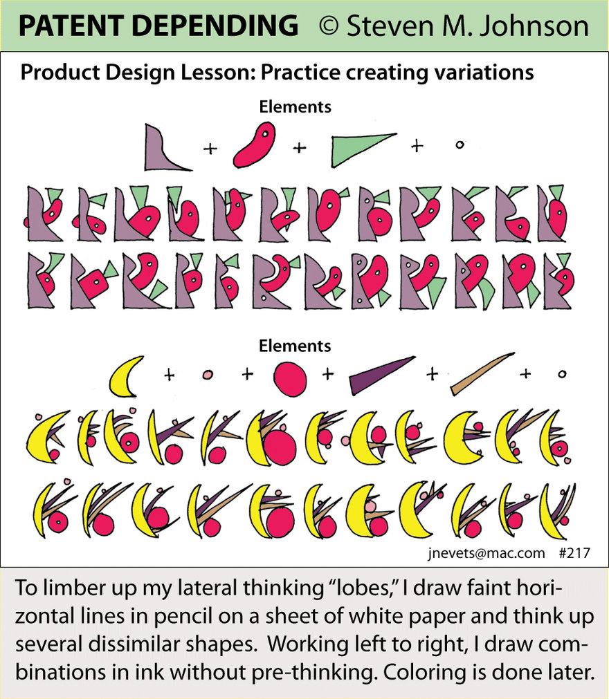 Steven M. Johnson s Product Design Lesson: Practice Creating Variations