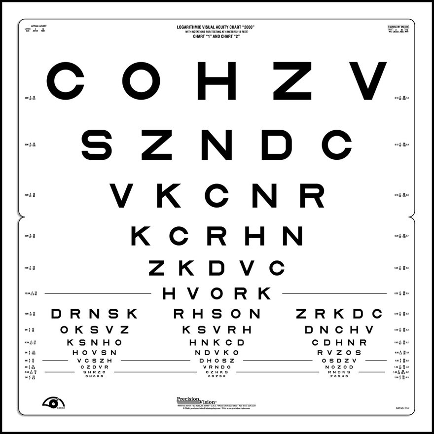 Font From Eye Charts