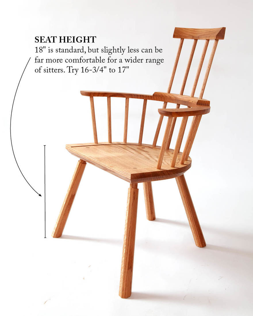 Rethinking Chair Comfort Core77