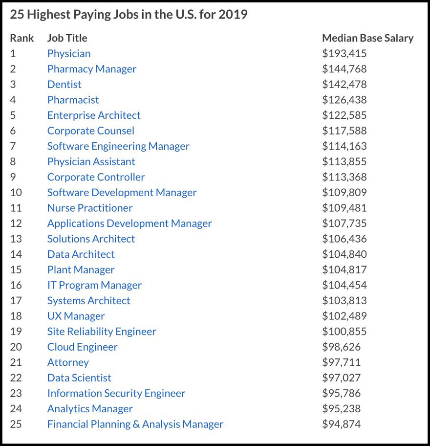 What Is The Highest Paying Job An Industrial Designer Could Realistically Transition Into Core77