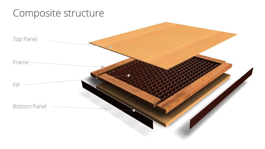 The Missing Cad Link For Furniture Designers Working With Wood And Composites Woodwork For Inventor Core77