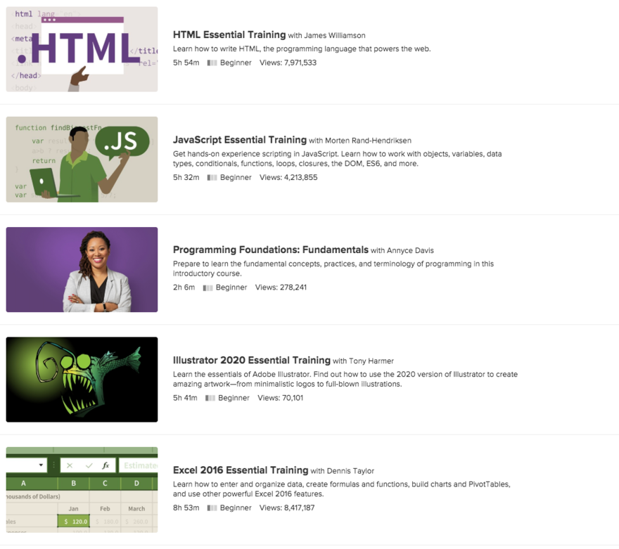 Hot Tip: You Can Access Free Tutorials on Coding, AutoCAD, Graphic Design and More Through LinkedIn Learning with a Public Library Card