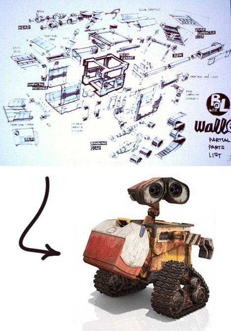 Autodesk University 2008: What makes a great concept designer. - Core77