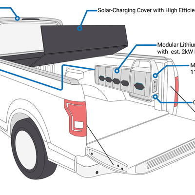 Yea or Nay? A Solar-Power-Harvesting Pickup Truck Tonneau Cover - Core77