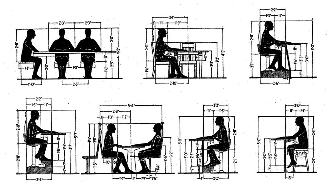 Reference Common Dimensions Angles And Heights For Seating