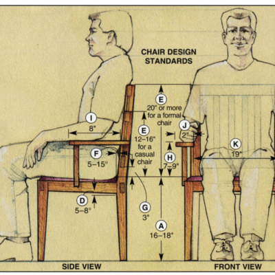 Reference: Common Dimensions, Angles and Heights for Seating Designers