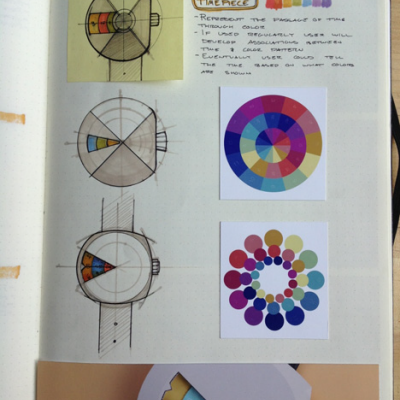 Flotspotting: Scott Alberstein's Color Wheel Timepiece