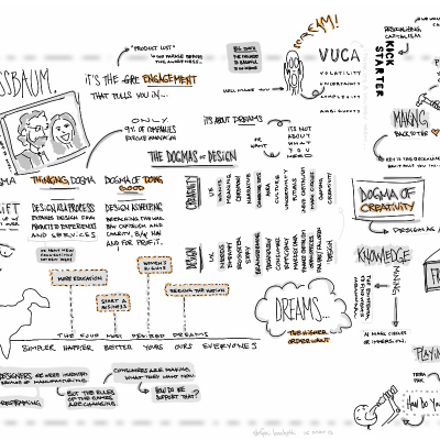 Sketchnotes of IIT Institute of Design Strategy Conference 2013, by Stefani Bachetti