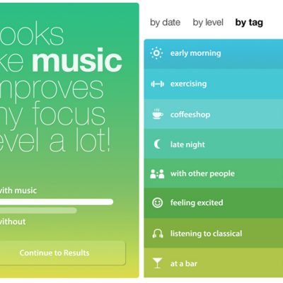 From Quantified Self to Understood Self: Exclusive Q&A with Arye Barnehama of Melon