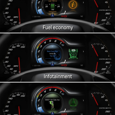 For the Corvette Stingray, a User-Configurable Dashboard