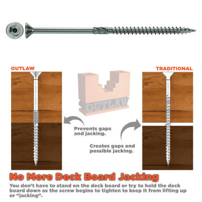 Screw Innovation, Part 2: Outlaw Fasteners