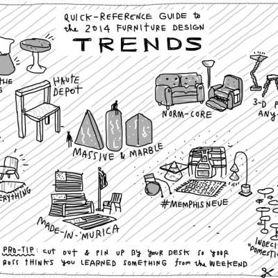 Sketchnotes: Quick-Reference Guide to the 2014 Furniture Design Trends